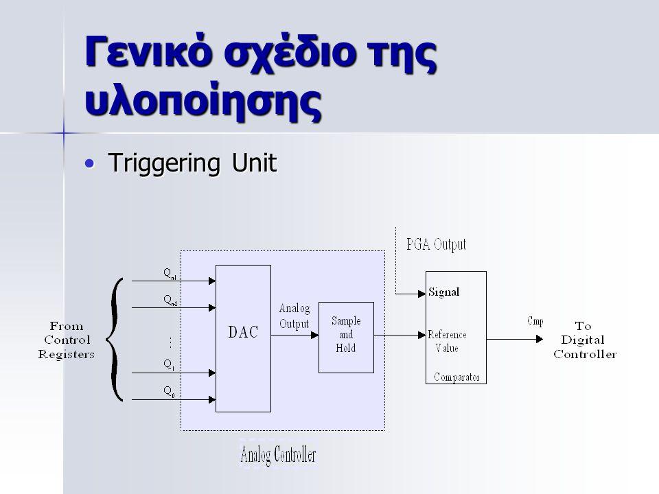 Γενικό σχέδιο της υλοποίησης Triggering UnitTriggering Unit