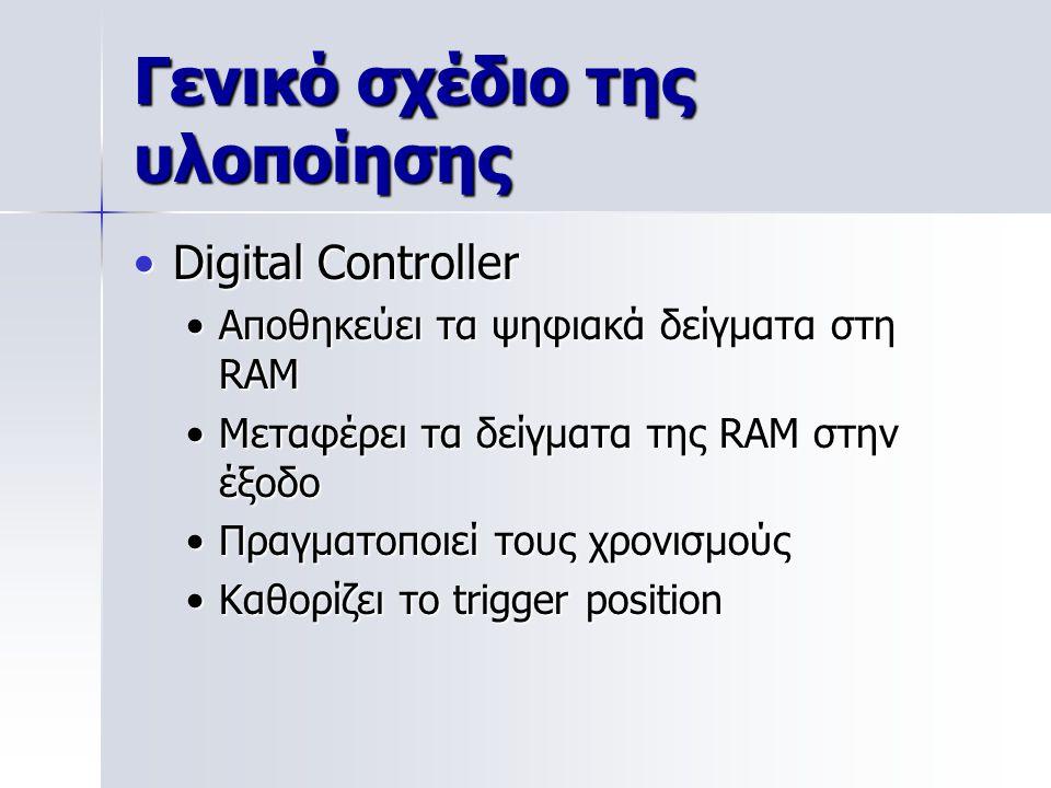 Γενικό σχέδιο της υλοποίησης Digital ControllerDigital Controller Αποθηκεύει τα ψηφιακά δείγματα στη RAMΑποθηκεύει τα ψηφιακά δείγματα στη RAM Μεταφέρει τα δείγματα της RAM στην έξοδοΜεταφέρει τα δείγματα της RAM στην έξοδο Πραγματοποιεί τους χρονισμούςΠραγματοποιεί τους χρονισμούς Καθορίζει το trigger positionΚαθορίζει το trigger position