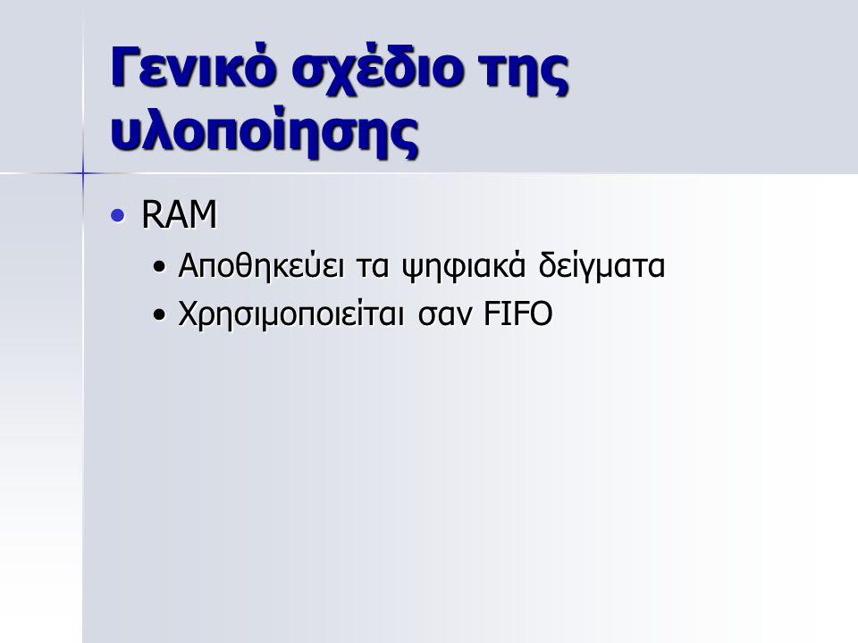 Γενικό σχέδιο της υλοποίησης RAMRAM Αποθηκεύει τα ψηφιακά δείγματαΑποθηκεύει τα ψηφιακά δείγματα Χρησιμοποιείται σαν FIFOΧρησιμοποιείται σαν FIFO