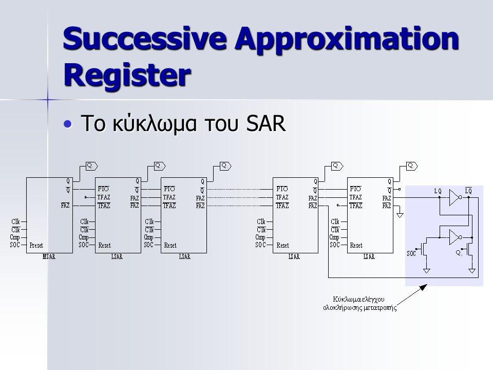 Successive Approximation Register Το κύκλωμα του SARΤο κύκλωμα του SAR