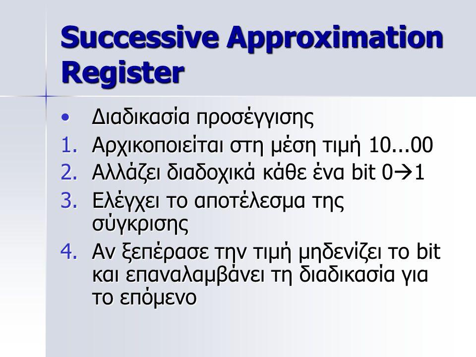Successive Approximation Register Διαδικασία προσέγγισηςΔιαδικασία προσέγγισης 1.Αρχικοποιείται στη μέση τιμή 10...00 2.Αλλάζει διαδοχικά κάθε ένα bit 0  1 3.Ελέγχει το αποτέλεσμα της σύγκρισης 4.Αν ξεπέρασε την τιμή μηδενίζει το bit και επαναλαμβάνει τη διαδικασία για το επόμενο