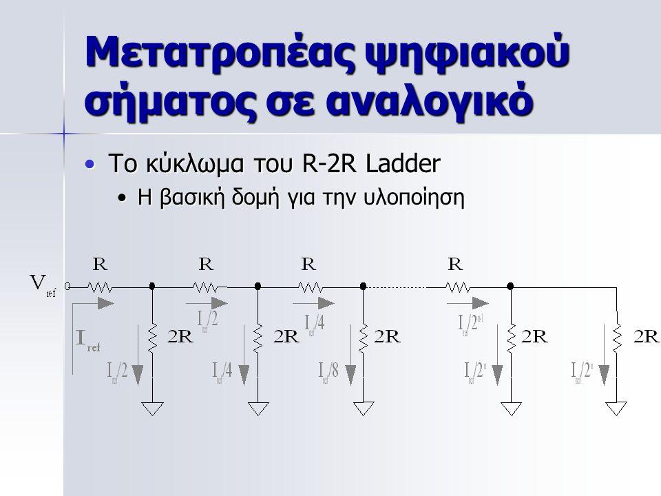 Μετατροπέας ψηφιακού σήματος σε αναλογικό Το κύκλωμα του R-2R LadderΤο κύκλωμα του R-2R Ladder Η βασική δομή για την υλοποίησηΗ βασική δομή για την υλοποίηση