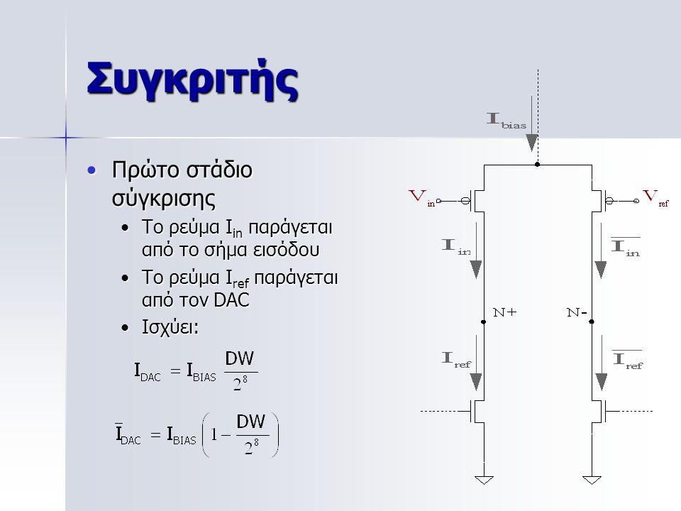 Συγκριτής Πρώτο στάδιο σύγκρισηςΠρώτο στάδιο σύγκρισης Το ρεύμα I in παράγεται από το σήμα εισόδουΤο ρεύμα I in παράγεται από το σήμα εισόδου Το ρεύμα I ref παράγεται από τον DACΤο ρεύμα I ref παράγεται από τον DAC Ισχύει:Ισχύει: