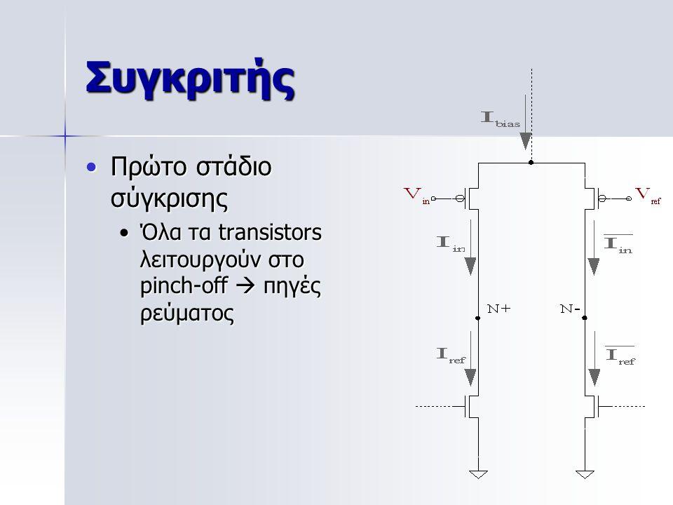 Συγκριτής Πρώτο στάδιο σύγκρισηςΠρώτο στάδιο σύγκρισης Όλα τα transistors λειτουργούν στο pinch-off  πηγές ρεύματοςΌλα τα transistors λειτουργούν στο