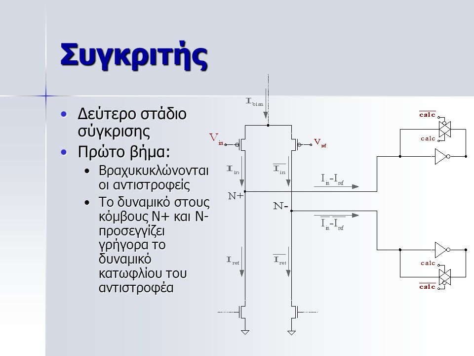 Συγκριτής Δεύτερο στάδιο σύγκρισηςΔεύτερο στάδιο σύγκρισης Πρώτο βήμα:Πρώτο βήμα: Βραχυκυκλώνονται οι αντιστροφείςΒραχυκυκλώνονται οι αντιστροφείς Το δυναμικό στους κόμβους N+ και N- προσεγγίζει γρήγορα το δυναμικό κατωφλίου του αντιστροφέαΤο δυναμικό στους κόμβους N+ και N- προσεγγίζει γρήγορα το δυναμικό κατωφλίου του αντιστροφέα