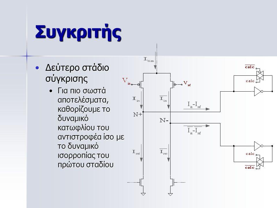 Συγκριτής Δεύτερο στάδιο σύγκρισηςΔεύτερο στάδιο σύγκρισης Για πιο σωστά αποτελέσματα, καθορίζουμε το δυναμικό κατωφλίου του αντιστροφέα ίσο με το δυναμικό ισορροπίας του πρώτου σταδίουΓια πιο σωστά αποτελέσματα, καθορίζουμε το δυναμικό κατωφλίου του αντιστροφέα ίσο με το δυναμικό ισορροπίας του πρώτου σταδίου