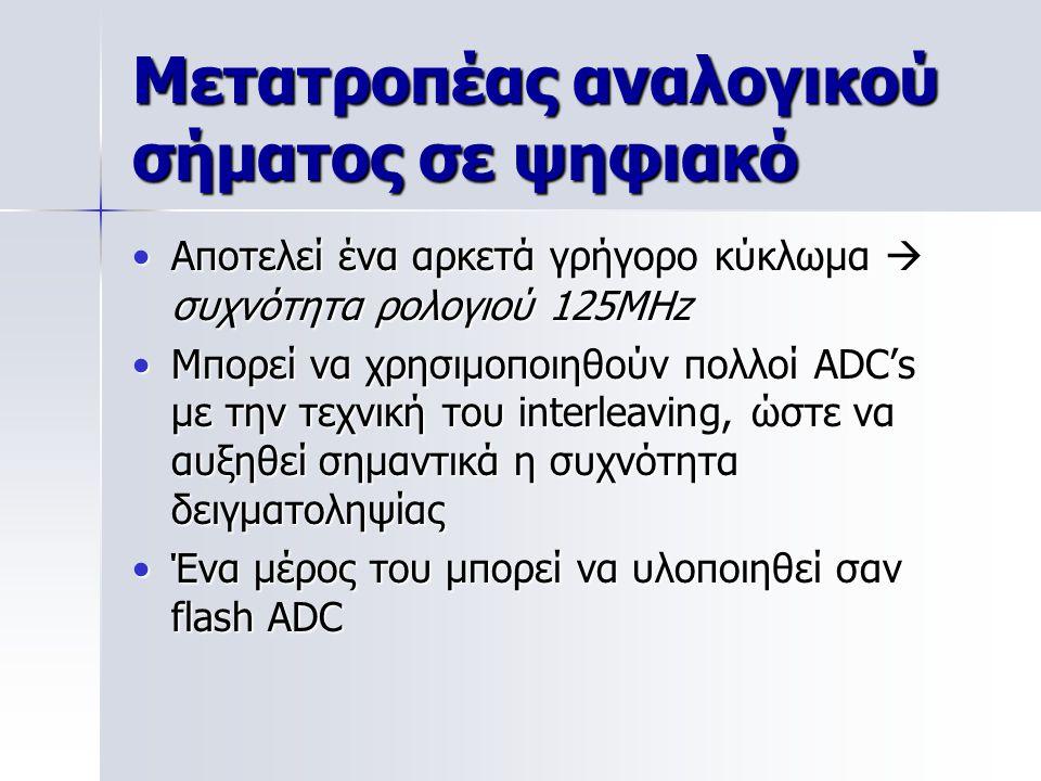 Αποτελεί ένα αρκετά γρήγορο κύκλωμα  συχνότητα ρολογιού 125MHzΑποτελεί ένα αρκετά γρήγορο κύκλωμα  συχνότητα ρολογιού 125MHz Μπορεί να χρησιμοποιηθούν πολλοί ADC's με την τεχνική του interleaving, ώστε να αυξηθεί σημαντικά η συχνότητα δειγματοληψίαςΜπορεί να χρησιμοποιηθούν πολλοί ADC's με την τεχνική του interleaving, ώστε να αυξηθεί σημαντικά η συχνότητα δειγματοληψίας Ένα μέρος του μπορεί να υλοποιηθεί σαν flash ADCΈνα μέρος του μπορεί να υλοποιηθεί σαν flash ADC