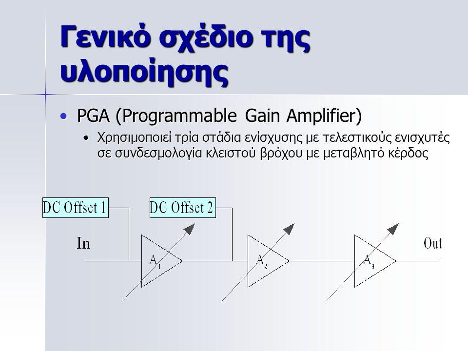 Γενικό σχέδιο της υλοποίησης PGA (Programmable Gain Amplifier)PGA (Programmable Gain Amplifier) Χρησιμοποιεί τρία στάδια ενίσχυσης με τελεστικούς ενισχυτές σε συνδεσμολογία κλειστού βρόχου με μεταβλητό κέρδοςΧρησιμοποιεί τρία στάδια ενίσχυσης με τελεστικούς ενισχυτές σε συνδεσμολογία κλειστού βρόχου με μεταβλητό κέρδος