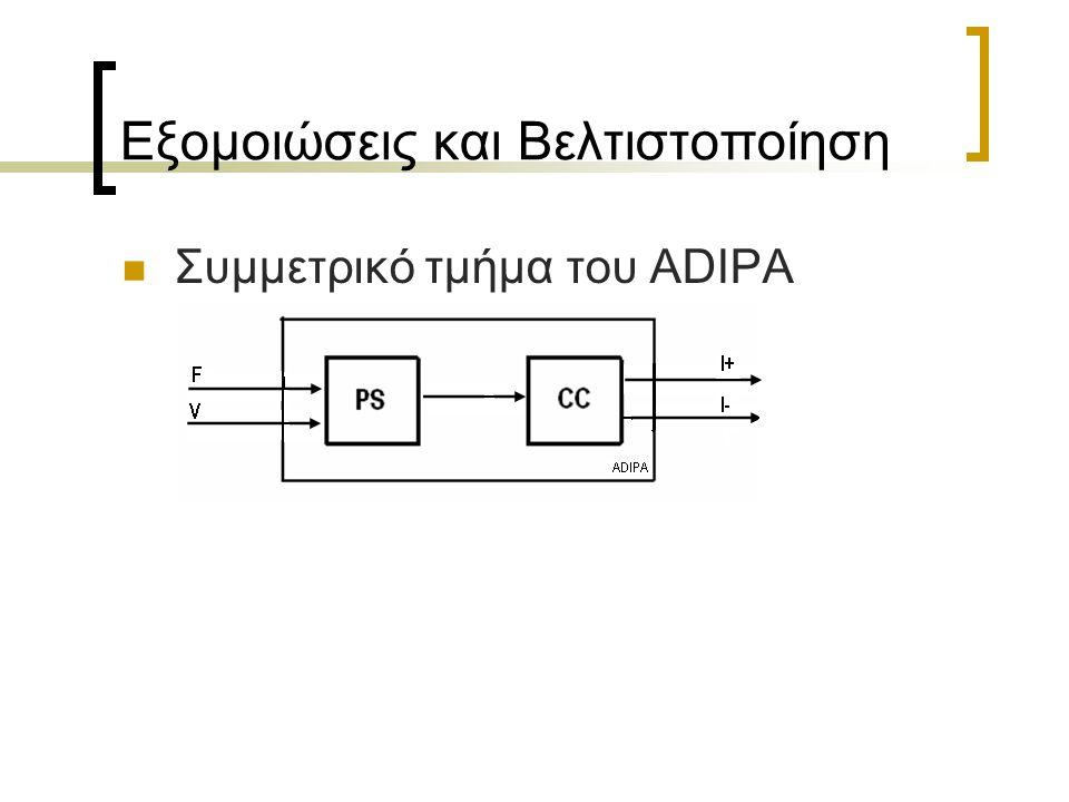 Συμμετρικό τμήμα του ADIPA