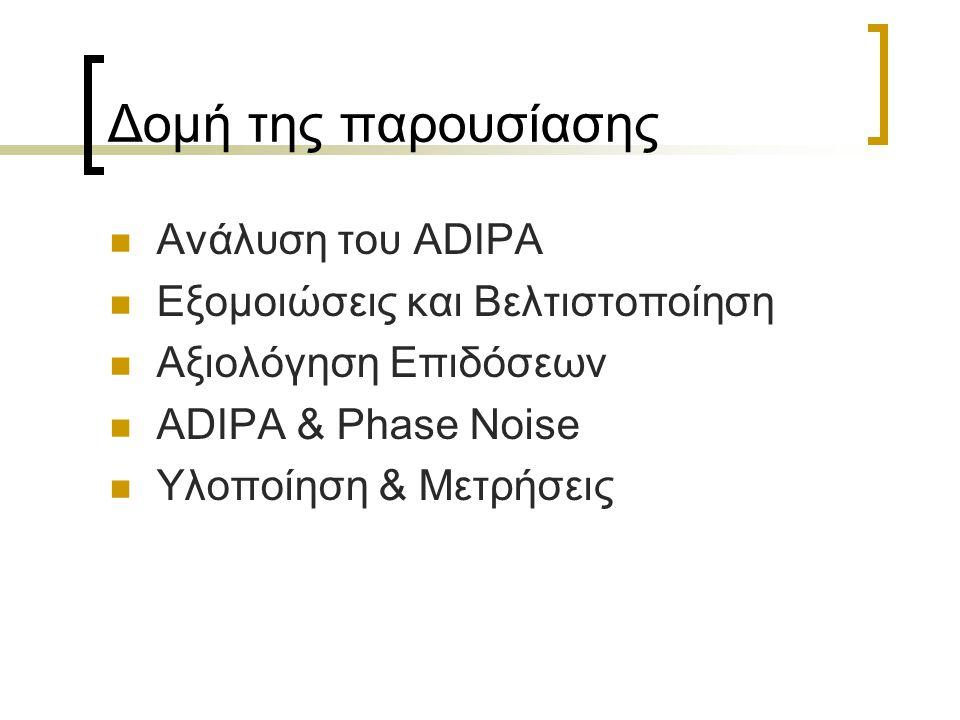 Δομή της παρουσίασης Ανάλυση του ADIPA Εξομοιώσεις και Βελτιστοποίηση Αξιολόγηση Επιδόσεων ADIPA & Phase Noise Υλοποίηση & Μετρήσεις