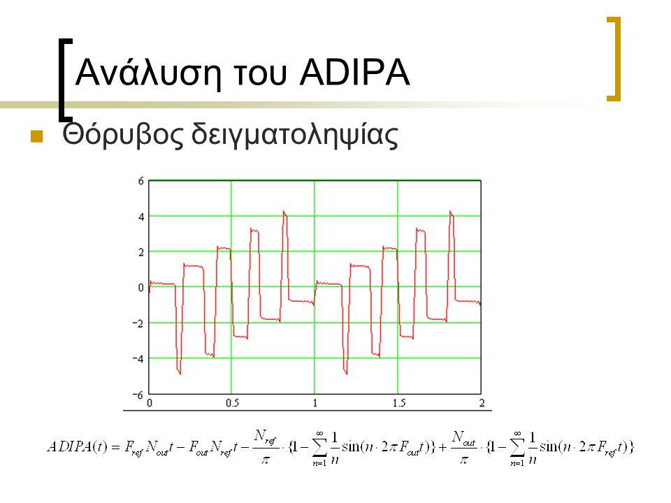 ADIPA & Phase Noise Κύκλωμα προς υλοποίηση