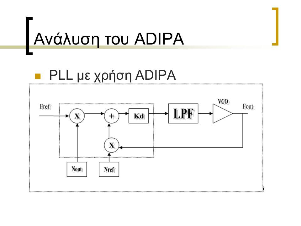 Ανάλυση του ADIPA Μαθηματική ανάλυση όπου: