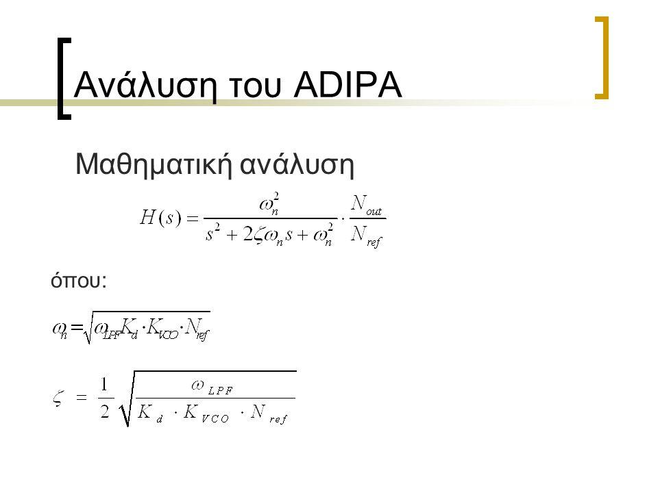 Αξιολόγηση Επιδόσεων Το κύκλωμα του Full ADIPA