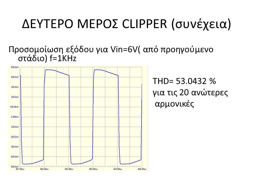 ΔΕΥΤΕΡΟ ΜΕΡΟΣ CLIPPER (συνέχεια) Προσομοίωση εξόδου για Vin=6V( από προηγούμενο στάδιο) f=1KHz THD= 53.0432 % για τις 20 ανώτερες αρμονικές