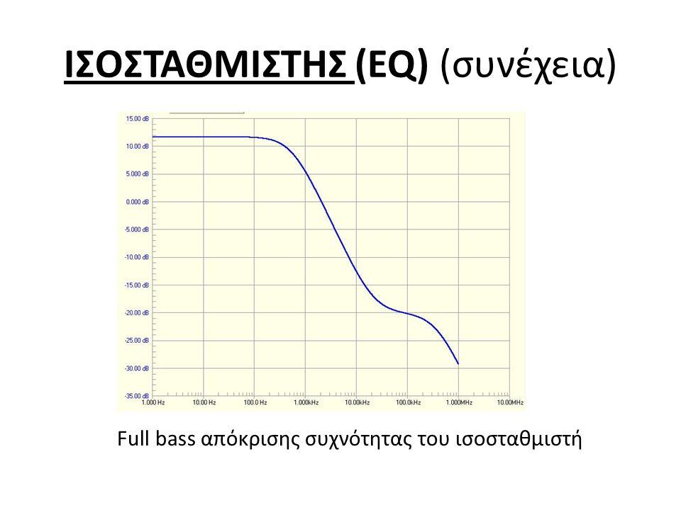 ΙΣΟΣΤΑΘΜΙΣΤΗΣ (EQ) (συνέχεια) Full bass απόκρισης συχνότητας του ισοσταθμιστή