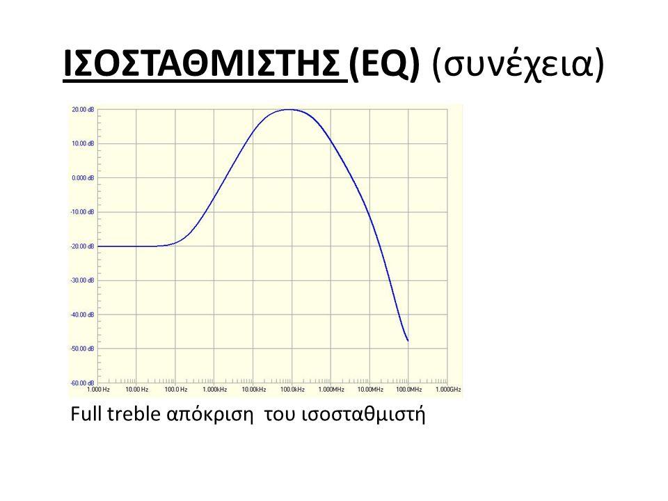 ΙΣΟΣΤΑΘΜΙΣΤΗΣ (EQ) (συνέχεια) Full treble απόκριση του ισοσταθμιστή