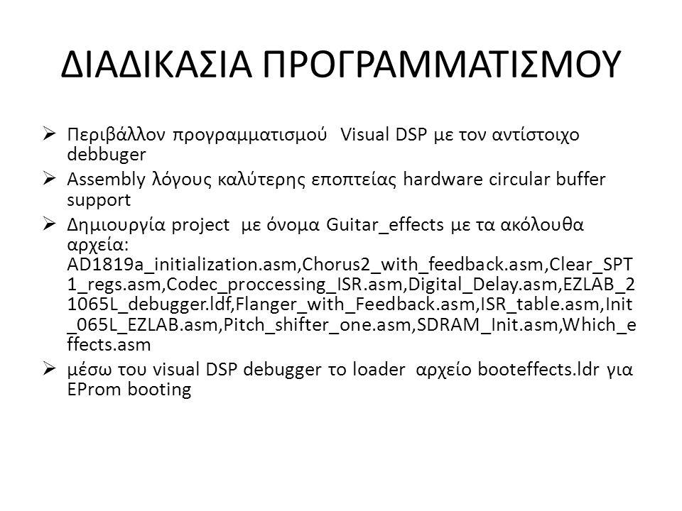 ΔΙΑΔΙΚΑΣΙΑ ΠΡΟΓΡΑΜΜΑΤΙΣΜΟΥ  Περιβάλλον προγραμματισμού Visual DSP με τον αντίστοιχο debbuger  Assembly λόγους καλύτερης εποπτείας hardware circular