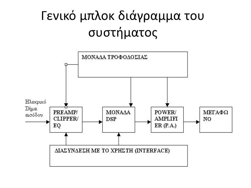 Γενικό μπλοκ διάγραμμα του συστήματος