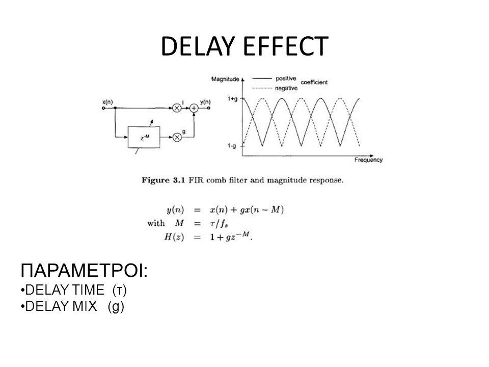 DELAY EFFECT ΠΑΡΑΜΕΤΡΟΙ: DELAY TIME (τ) DELAY MIX (g)