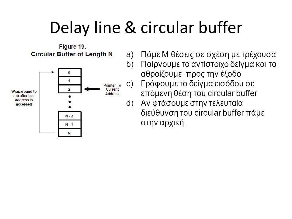 Delay line & circular buffer a)Πάμε Μ θέσεις σε σχέση με τρέχουσα b)Παίρνουμε το αντίστοιχο δείγμα και τα αθροίζουμε προς την έξοδο c)Γράφουμε το δείγ