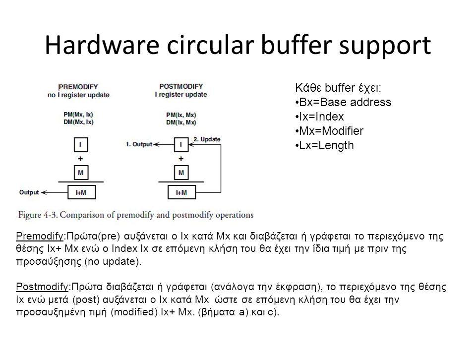 Hardware circular buffer support Κάθε buffer έχει: Βx=Base address Ix=Index Mx=Modifier Lx=Length Premodify:Πρώτα(pre) αυξάνεται ο Ix κατά Mx και διαβ