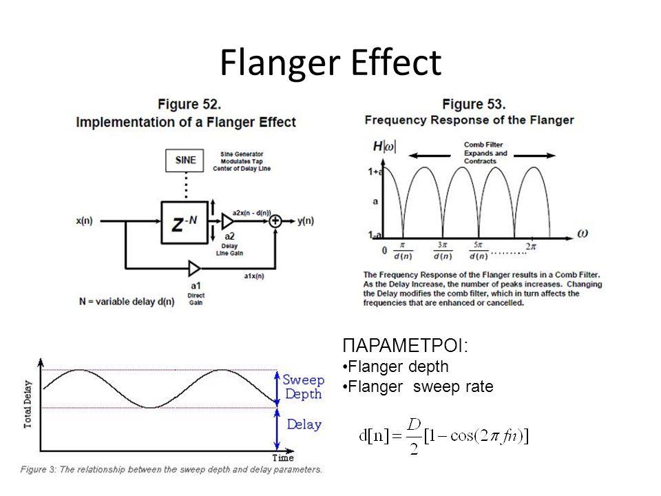 Flanger Effect ΠΑΡΑΜΕΤΡΟΙ: Flanger depth Flanger sweep rate