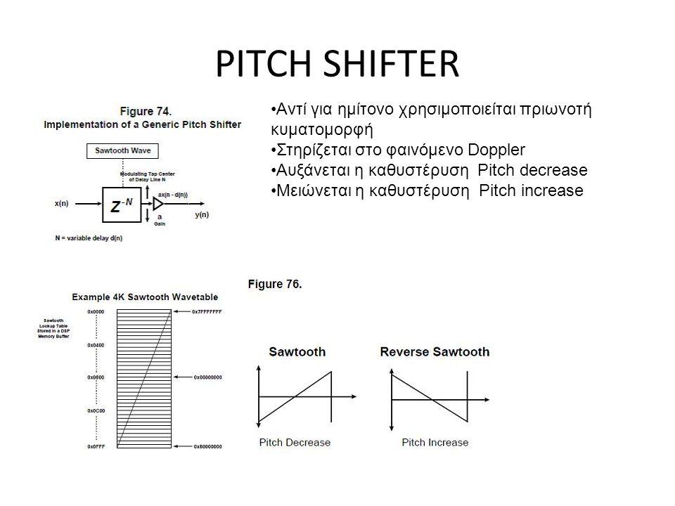 PITCH SHIFTER Αντί για ημίτονο χρησιμοποιείται πριωνοτή κυματομορφή Στηρίζεται στο φαινόμενο Doppler Αυξάνεται η καθυστέρυση Pitch decrease Μειώνεται