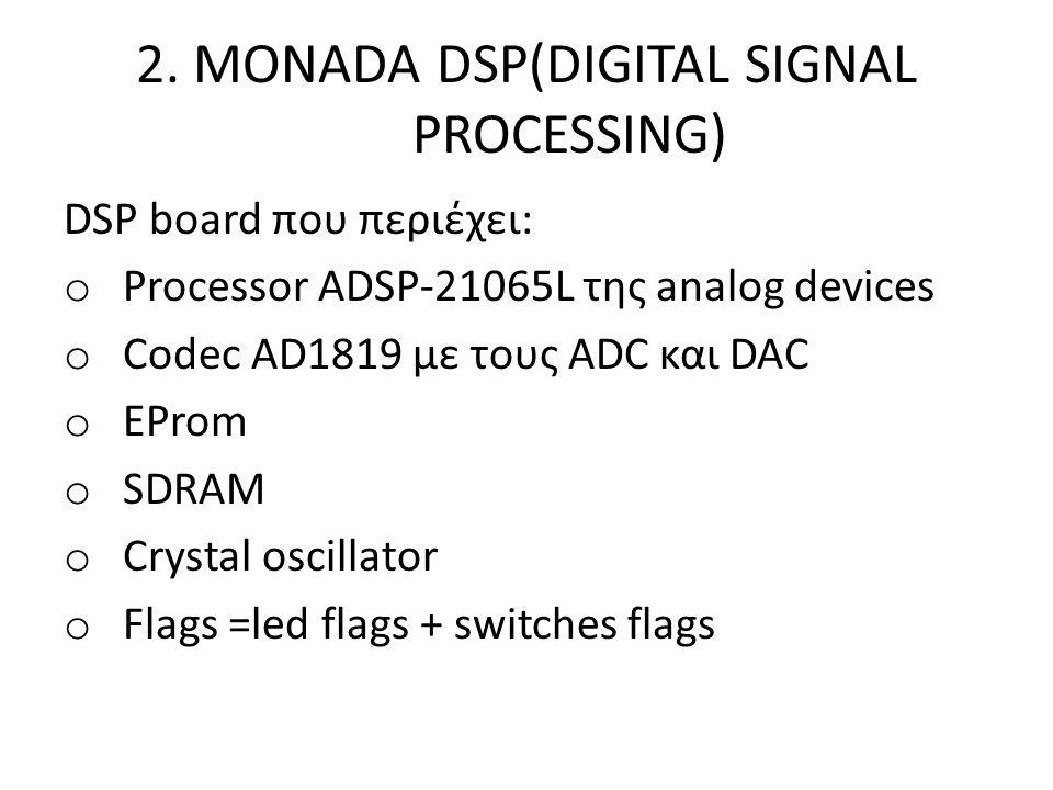 2. MONADA DSP(DIGITAL SIGNAL PROCESSING) DSP board που περιέχει: o Processor ADSP-21065L της analog devices o Codec AD1819 με τους ADC και DAC o EProm