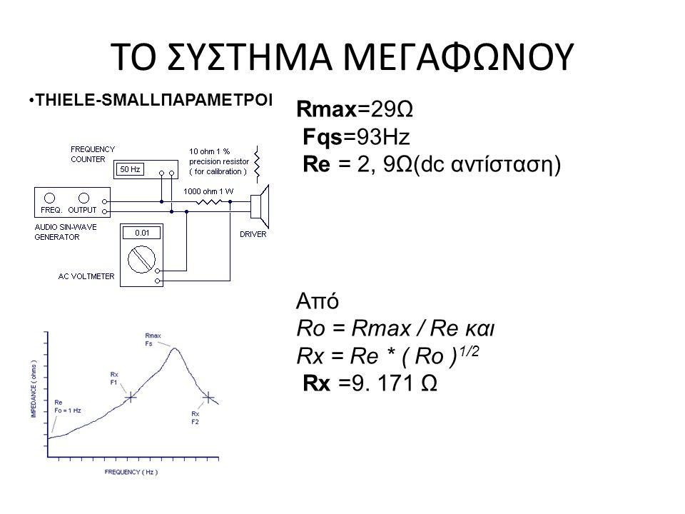 ΤΟ ΣΥΣΤΗΜΑ ΜΕΓΑΦΩΝΟΥ THIELE-SMALLΠΑΡΑΜΕΤΡΟΙ Rmax=29Ω Fqs=93Hz Re = 2, 9Ω(dc αντίσταση) Από Ro = Rmax / Re και Rx = Re * ( Ro ) 1/2 Rx =9. 171 Ω