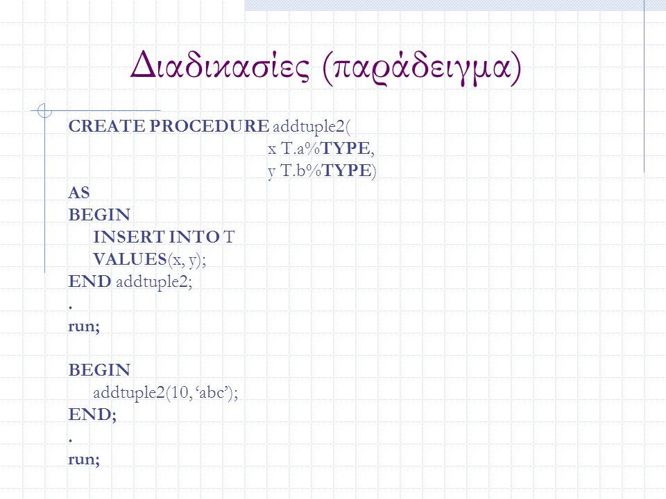 Διαδικασίες (παράδειγμα) CREATE PROCEDURE addtuple2( x T.a%TYPE, y T.b%TYPE) AS BEGIN INSERT INTO T VALUES(x, y); END addtuple2;. run; BEGIN addtuple2