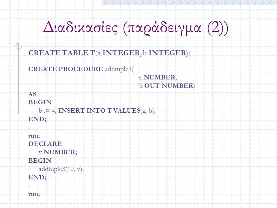 Διαδικασίες (παράδειγμα (2)) CREATE TABLE T(a INTEGER, b INTEGER); CREATE PROCEDURE addtuple3( a NUMBER, b OUT NUMBER) AS BEGIN b := 4; INSERT INTO T