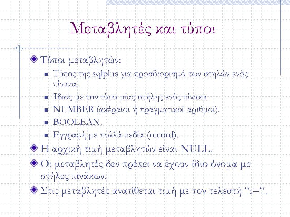 Κέρσορες (Cursors)(3) Δήλωση του κέρσορα – σύνταξη: CURSOR identifier IS query-expression; identifier είναι το όνομα του κέρσορα.