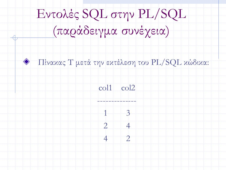Η εντολή WHILE (παράδειγμα) DECLARE i NUMBER := 1; BEGIN WHILE i <= 100 LOOP INSERT INTO T VALUES(i, i); i := i + 1; END LOOP; END;.