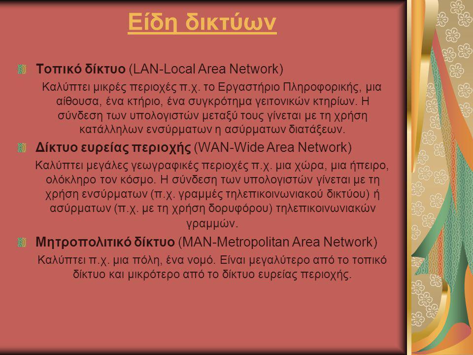 Είδη δικτύων Τοπικό δίκτυο (LAN-Local Area Network) Καλύπτει μικρές περιοχές π.χ. το Εργαστήριο Πληροφορικής, μια αίθουσα, ένα κτήριο, ένα συγκρότημα
