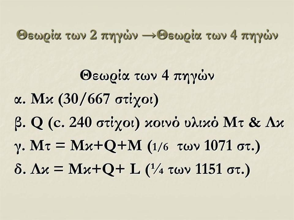 Θεωρία των 2 πηγών →Θεωρία των 4 πηγών Θεωρία των 4 πηγών α.