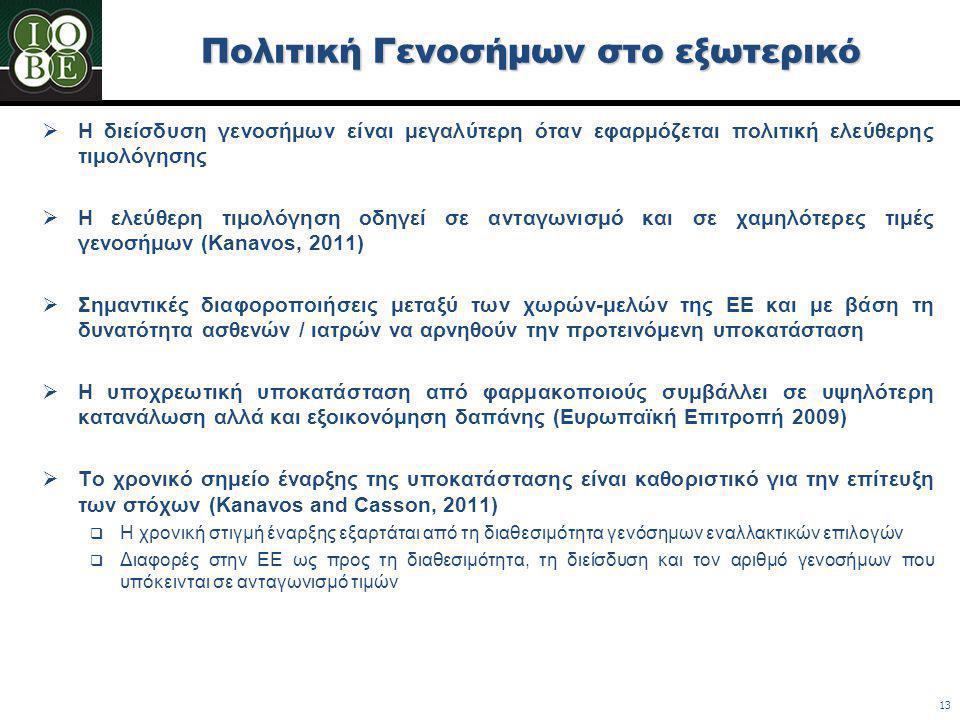 Πολιτική Γενοσήμων στο εξωτερικό  Η διείσδυση γενοσήμων είναι μεγαλύτερη όταν εφαρμόζεται πολιτική ελεύθερης τιμολόγησης  Η ελεύθερη τιμολόγηση οδηγεί σε ανταγωνισμό και σε χαμηλότερες τιμές γενοσήμων (Kanavos, 2011)  Σημαντικές διαφοροποιήσεις μεταξύ των χωρών-μελών της ΕΕ και με βάση τη δυνατότητα ασθενών / ιατρών να αρνηθούν την προτεινόμενη υποκατάσταση  Η υποχρεωτική υποκατάσταση από φαρμακοποιούς συμβάλλει σε υψηλότερη κατανάλωση αλλά και εξοικονόμηση δαπάνης (Ευρωπαϊκή Επιτροπή 2009)  Το χρονικό σημείο έναρξης της υποκατάστασης είναι καθοριστικό για την επίτευξη των στόχων (Κanavos and Casson, 2011)  Η χρονική στιγμή έναρξης εξαρτάται από τη διαθεσιμότητα γενόσημων εναλλακτικών επιλογών  Διαφορές στην ΕΕ ως προς τη διαθεσιμότητα, τη διείσδυση και τον αριθμό γενοσήμων που υπόκεινται σε ανταγωνισμό τιμών 13