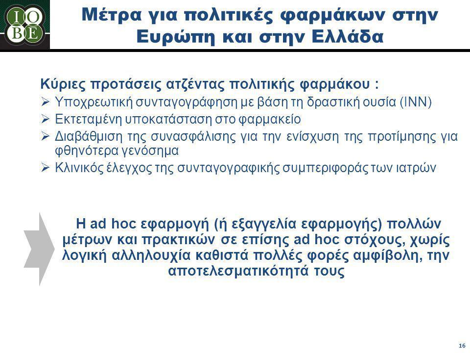Μέτρα για πολιτικές φαρμάκων στην Ευρώπη και στην Ελλάδα Κύριες προτάσεις ατζέντας πολιτικής φαρμάκου :  Υποχρεωτική συνταγογράφηση με βάση τη δραστι