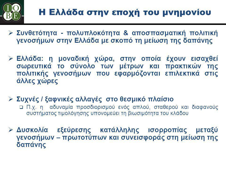 Η Ελλάδα στην εποχή του μνημονίου  Συνθετότητα - πολυπλοκότητα & αποσπασματική πολιτική γενοσήμων στην Ελλάδα με σκοπό τη μείωση της δαπάνης  Ελλάδα: η μοναδική χώρα, στην οποία έχουν εισαχθεί σωρευτικά το σύνολο των μέτρων και πρακτικών της πολιτικής γενοσήμων που εφαρμόζονται επιλεκτικά στις άλλες χώρες  Συχνές / ξαφνικές αλλαγές στο θεσμικό πλαίσιο  Π.χ.