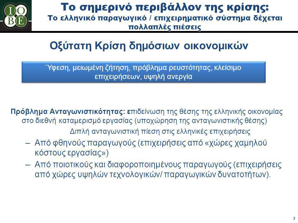 Το σημερινό περιβάλλον της κρίσης: Το ελληνικό παραγωγικό / επιχειρηματικό σύστημα δέχεται πολλαπλές πιέσεις Οξύτατη Κρίση δημόσιων οικονομικών Πρόβλη