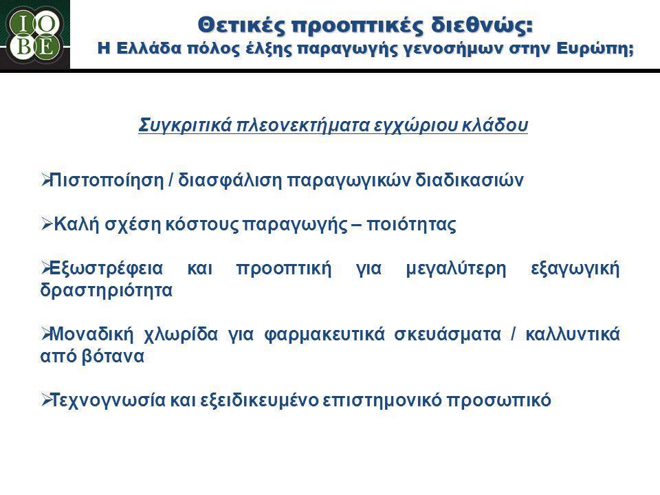 Θετικές προοπτικές διεθνώς: Η Ελλάδα πόλος έλξης παραγωγής γενοσήμων στην Ευρώπη; Συγκριτικά πλεονεκτήματα εγχώριου κλάδου  Πιστοποίηση / διασφάλιση παραγωγικών διαδικασιών  Καλή σχέση κόστους παραγωγής – ποιότητας  Εξωστρέφεια και προοπτική για μεγαλύτερη εξαγωγική δραστηριότητα  Μοναδική χλωρίδα για φαρμακευτικά σκευάσματα / καλλυντικά από βότανα  Τεχνογνωσία και εξειδικευμένο επιστημονικό προσωπικό
