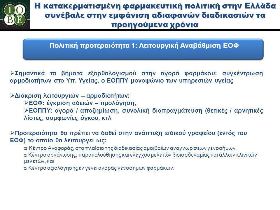 Η κατακερματισμένη φαρμακευτική πολιτική στην Ελλάδα συνέβαλε στην εμφάνιση αδιαφανών διαδικασιών τα προηγούμενα χρόνια Πολιτική προτεραιότητα 1: Λειτ