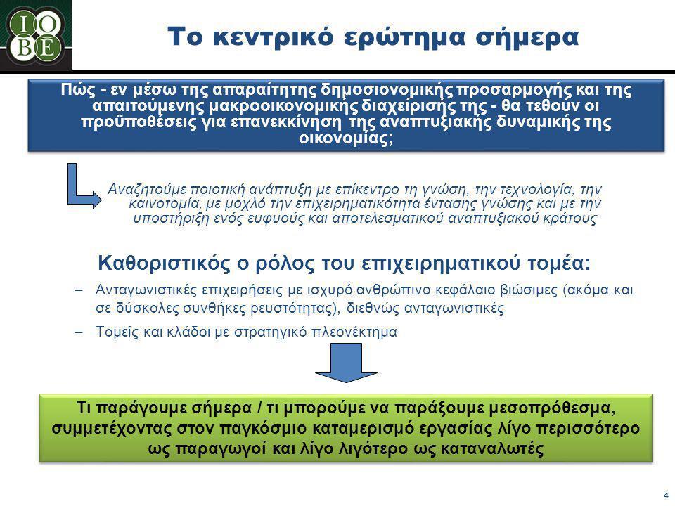 H σημασία του φαρμακευτικού κλάδου σε σύγκριση με τους υπόλοιπους εγχώριους μεταποιητικούς κλάδους της οικονομίας ως προς την: Παραγωγή Ακαθάριστη Προστιθέμενη Αξία Βιομηχανική Παραγωγή Ακαθάριστη Προστιθέμενη Αξία Βιομηχανική Παραγωγή Αγορά εργασίας Απασχόληση Ανταγωνι- στικότητα Ανταγωνι- στικότητα Εξωτερικό εμπόριο ΣΤΑΚΟΔ-08: (Κλάδος 21) Παραγωγή βασικών φαρμακευτικών προϊόντων και φαρμακευτικών σκευασμάτων ΣΤΑΚΟΔ-03: (Κλάδος 24.4) Φαρμακευτικά προϊόντα, χημικά προϊόντα για ιατρικούς σκοπούς και βοτανικά προϊόντα, παραγωγή
