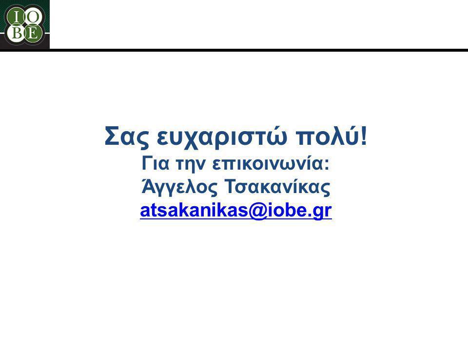 Σας ευχαριστώ πολύ! Για την επικοινωνία: Άγγελος Τσακανίκας atsakanikas@iobe.gr