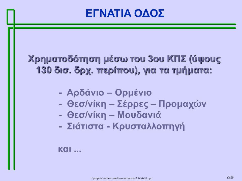 h\projects\controls\ekdilosi\tecnoman\13-04-00.ppt ΕΓΝΑΤΙΑ ΟΔΟΣ sld29 Χρηματοδότηση μέσω του 3ου ΚΠΣ (ύψους 130 δισ.