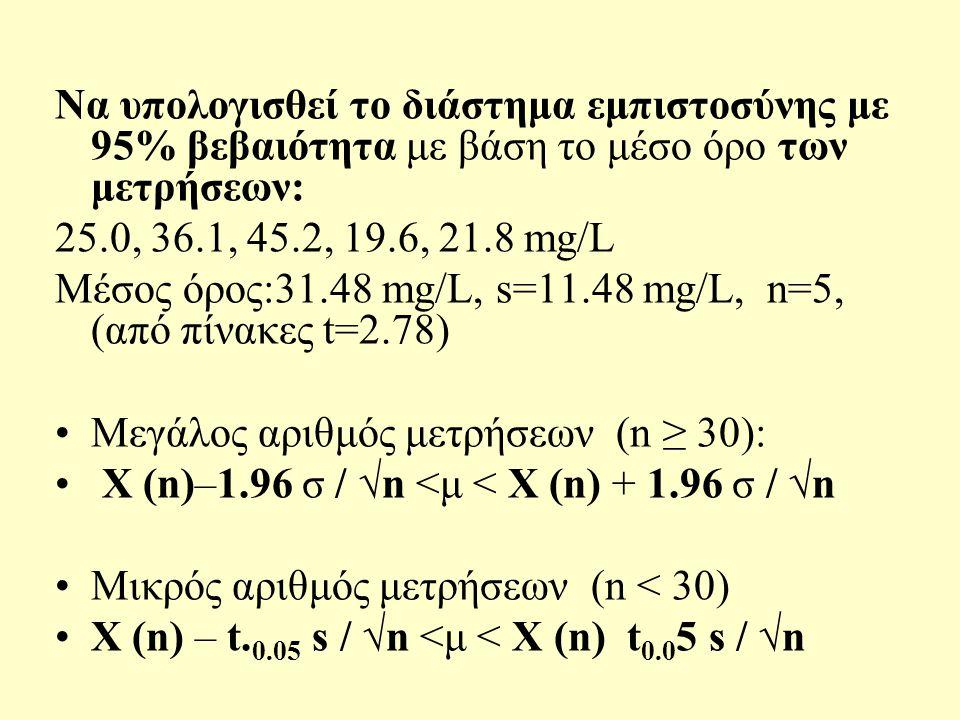Nα υπολογισθεί το διάστημα εμπιστοσύνης με 95% βεβαιότητα με βάση το μέσο όρο των μετρήσεων: 25.0, 36.1, 45.2, 19.6, 21.8 mg/L Μέσος όρος:31.48 mg/L, s=11.48 mg/L, n=5, (από πίνακες t=2.78) Μεγάλος αριθμός μετρήσεων (n ≥ 30): X (n)–1.96 σ / √n <μ < X (n) + 1.96 σ / √n Μικρός αριθμός μετρήσεων (n < 30) X (n) – t.