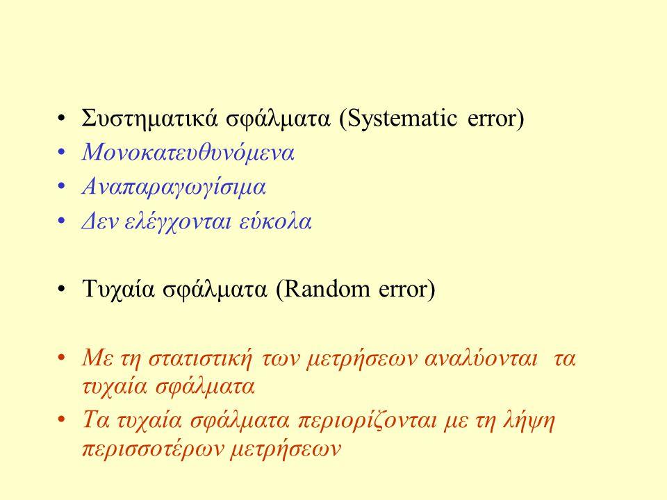 Συστηματικά σφάλματα (Systematic error) Μονοκατευθυνόμενα Αναπαραγωγίσιμα Δεν ελέγχονται εύκολα Τυχαία σφάλματα (Random error) Με τη στατιστική των μετρήσεων αναλύονται τα τυχαία σφάλματα Τα τυχαία σφάλματα περιορίζονται με τη λήψη περισσοτέρων μετρήσεων