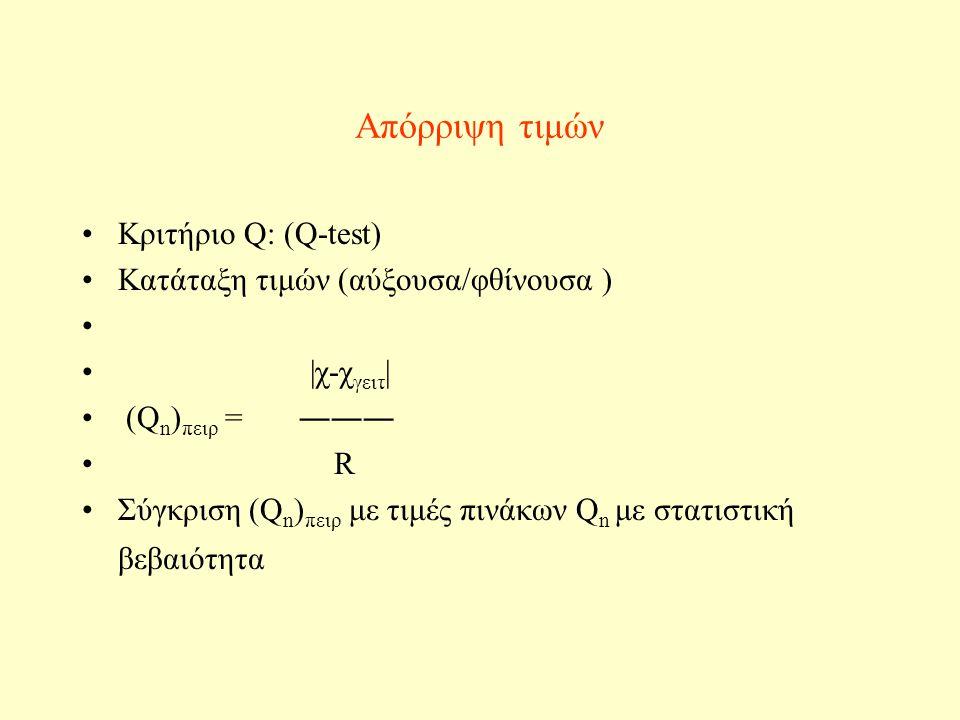 Απόρριψη τιμών Κριτήριο Q: (Q-test) Κατάταξη τιμών (αύξουσα/φθίνουσα ) |χ-χ γειτ | (Q n ) πειρ = ――― R Σύγκριση (Q n ) πειρ με τιμές πινάκων Q n με στατιστική βεβαιότητα