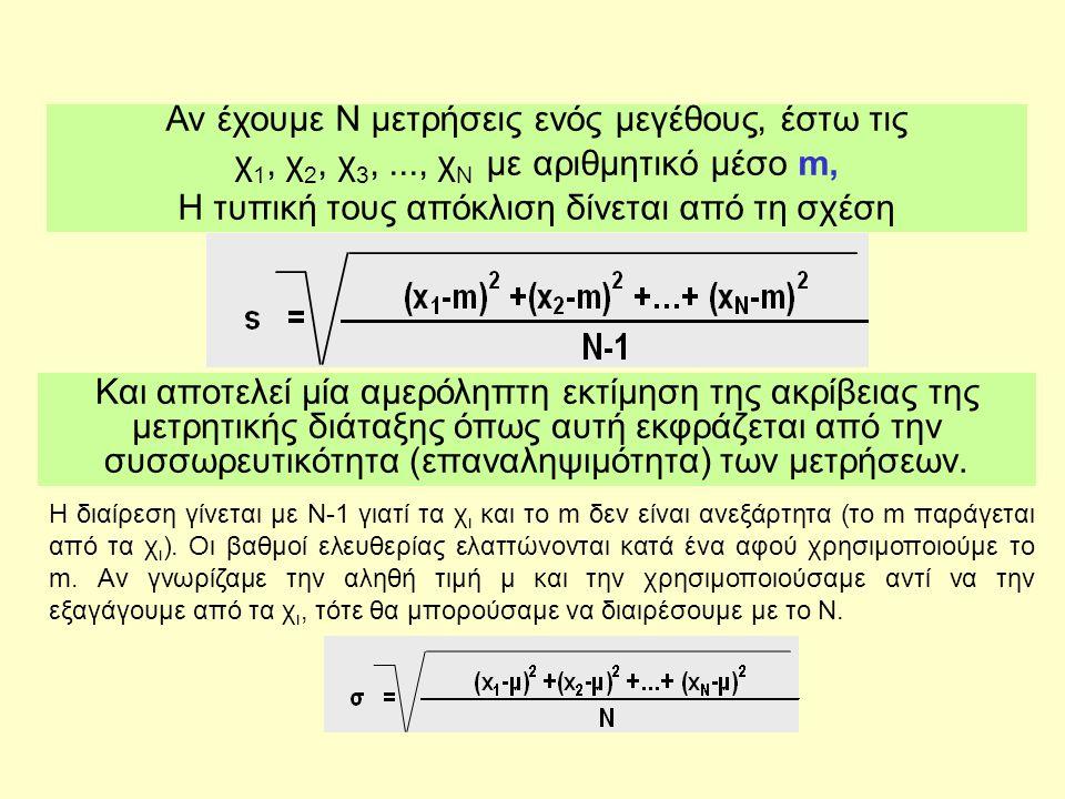 Αν έχουμε Ν μετρήσεις ενός μεγέθους, έστω τις χ 1, χ 2, χ 3,..., χ Ν με αριθμητικό μέσο m, Η τυπική τους απόκλιση δίνεται από τη σχέση Και αποτελεί μία αμερόληπτη εκτίμηση της ακρίβειας της μετρητικής διάταξης όπως αυτή εκφράζεται από την συσσωρευτικότητα (επαναληψιμότητα) των μετρήσεων.