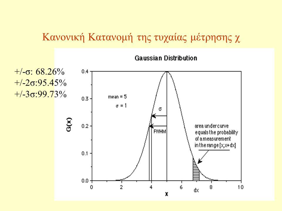 Κανονική Κατανομή της τυχαίας μέτρησης χ +/-σ: 68.26% +/-2σ:95.45% +/-3σ:99.73%