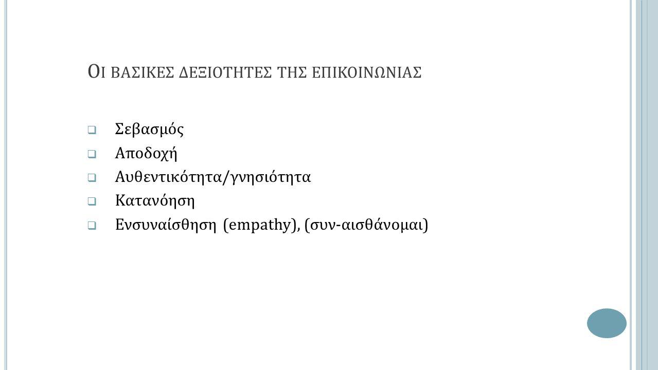 Ο Ι ΒΑΣΙΚΕΣ ΔΕΞΙΟΤΗΤΕΣ ΤΗΣ ΕΠΙΚΟΙΝΩΝΙΑΣ  Σεβασμός  Αποδοχή  Αυθεντικότητα/γνησιότητα  Κατανόηση  Ενσυναίσθηση (empathy), (συν-αισθάνομαι)